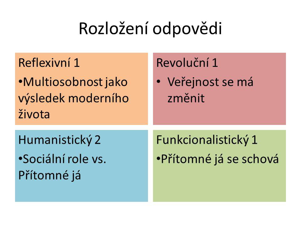 Rozložení odpovědi Reflexivní 1