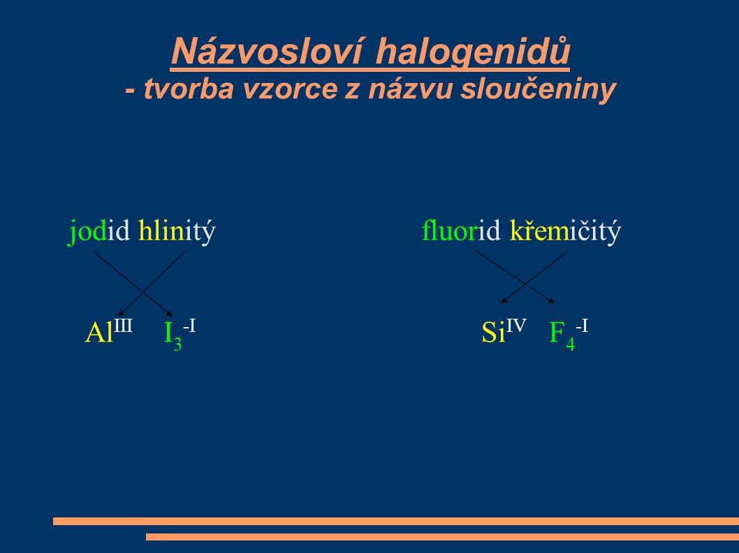Názvosloví halogenidů - tvorba vzorce z názvu sloučeniny