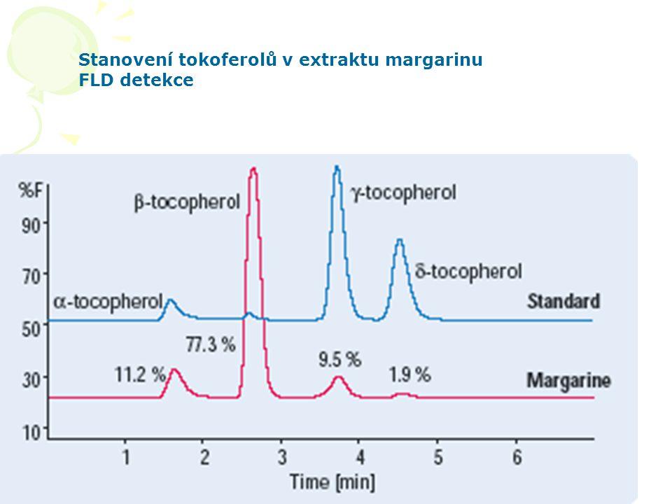Stanovení tokoferolů v extraktu margarinu FLD detekce