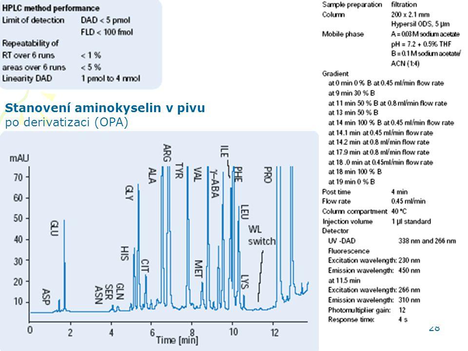 Stanovení aminokyselin v pivu po derivatizaci (OPA)