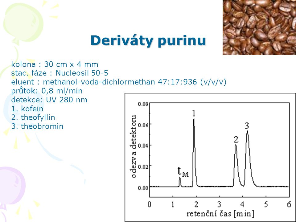 Deriváty purinu