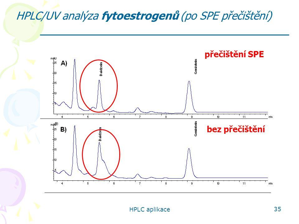 HPLC/UV analýza fytoestrogenů (po SPE přečištění)