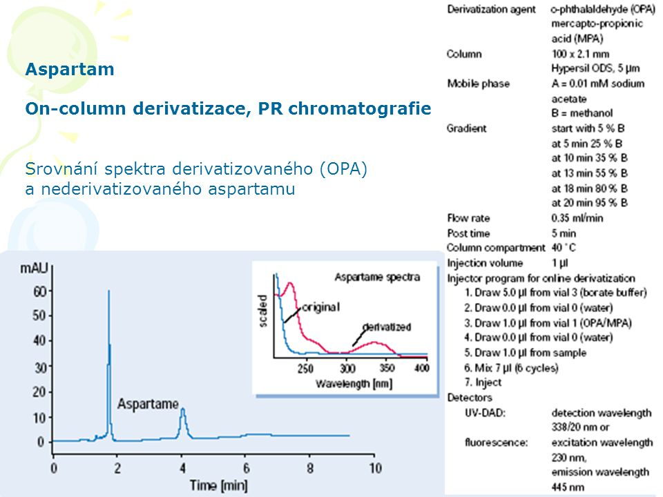On-column derivatizace, PR chromatografie