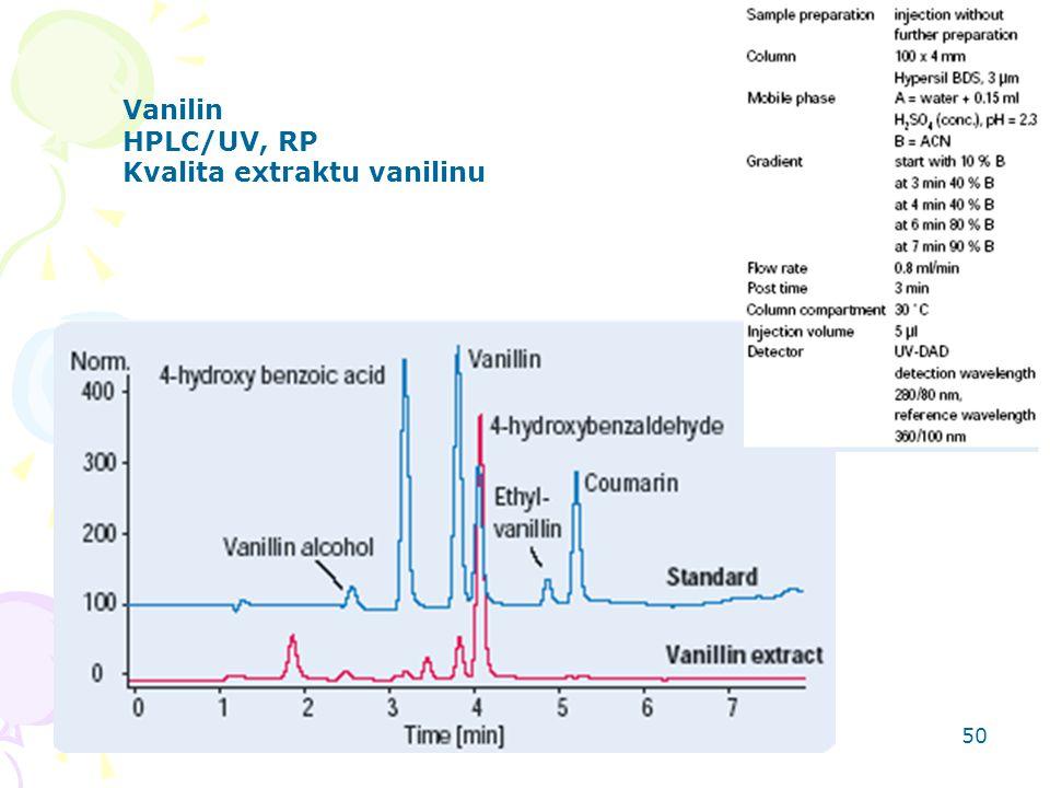 Kvalita extraktu vanilinu
