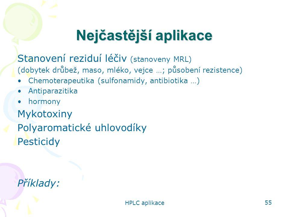 Nejčastější aplikace Stanovení reziduí léčiv (stanoveny MRL)