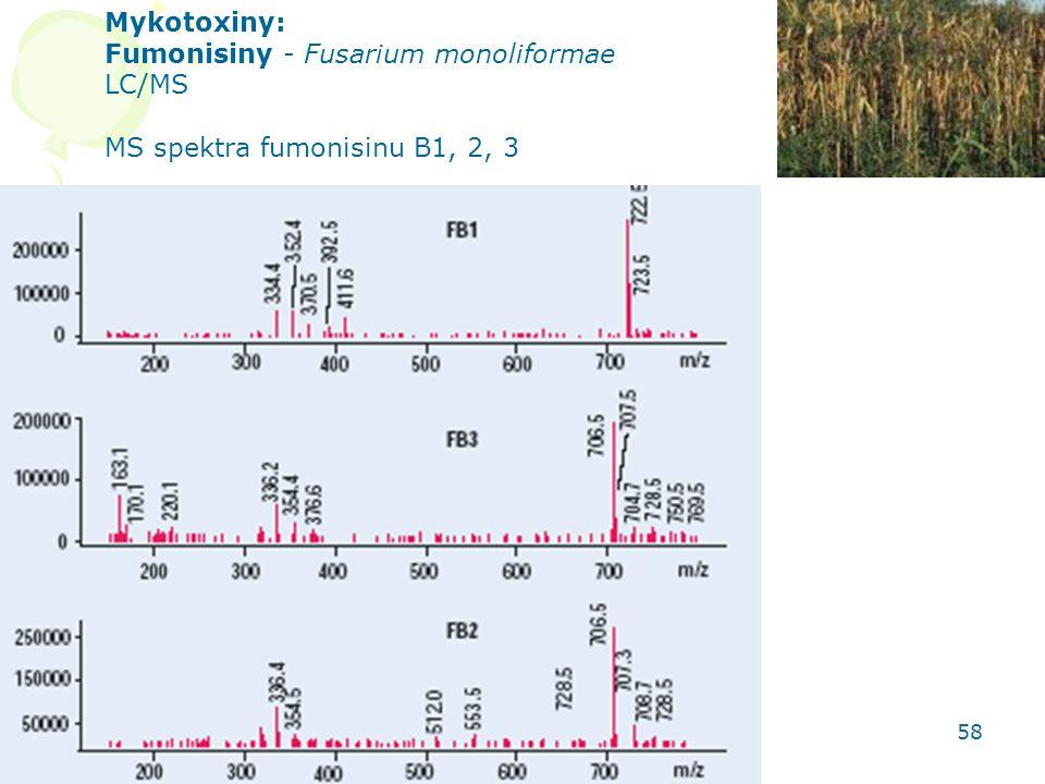 Fumonisiny - Fusarium monoliformae LC/MS