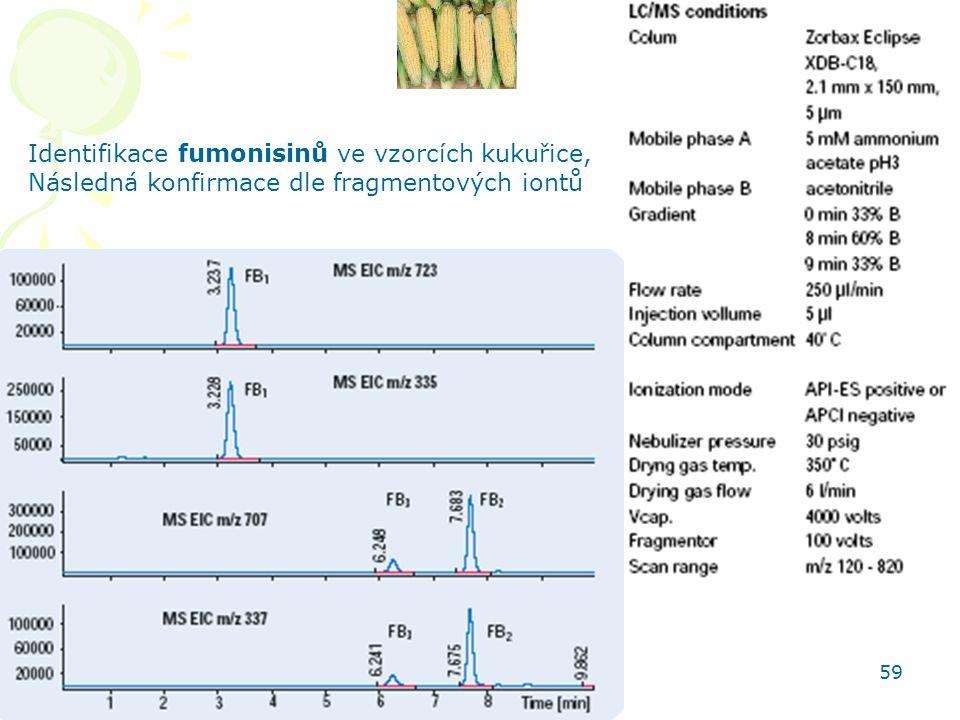 Identifikace fumonisinů ve vzorcích kukuřice,
