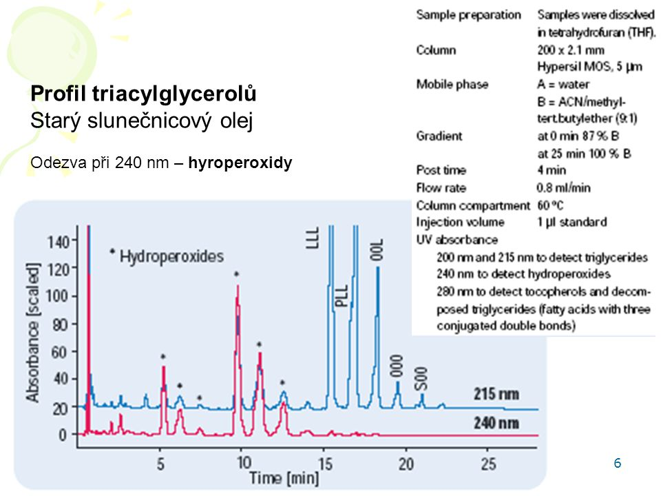 Profil triacylglycerolů Starý slunečnicový olej