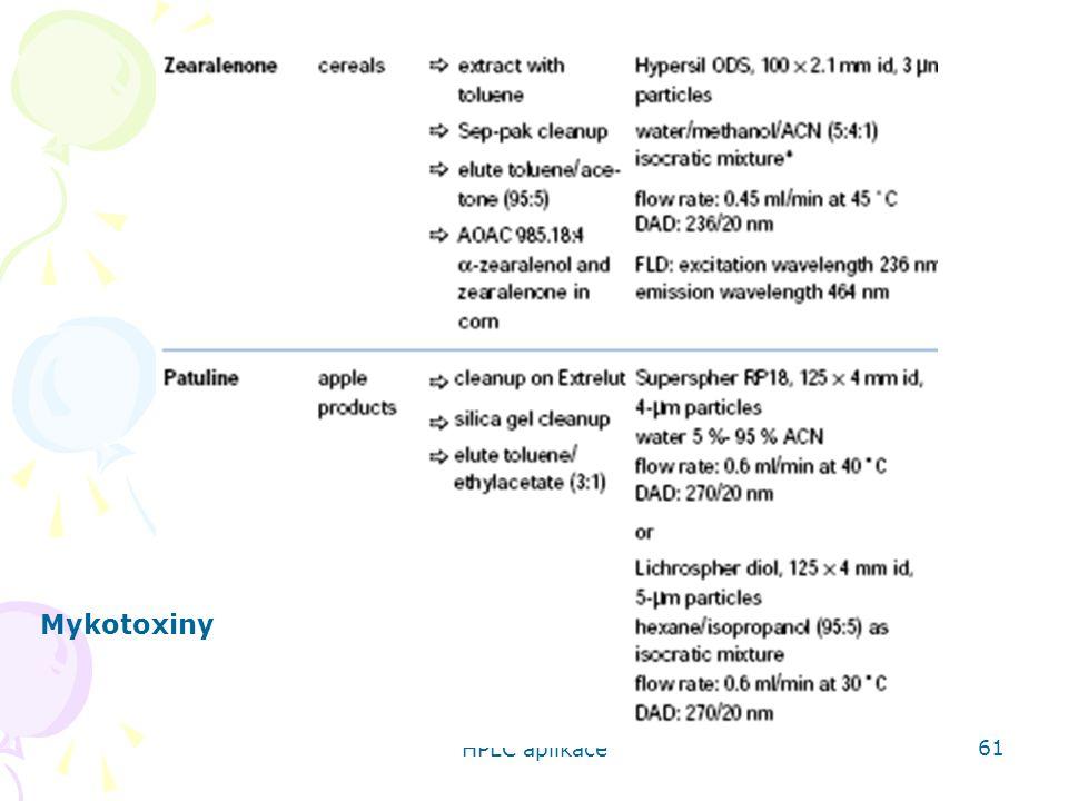 Mykotoxiny HPLC aplikace