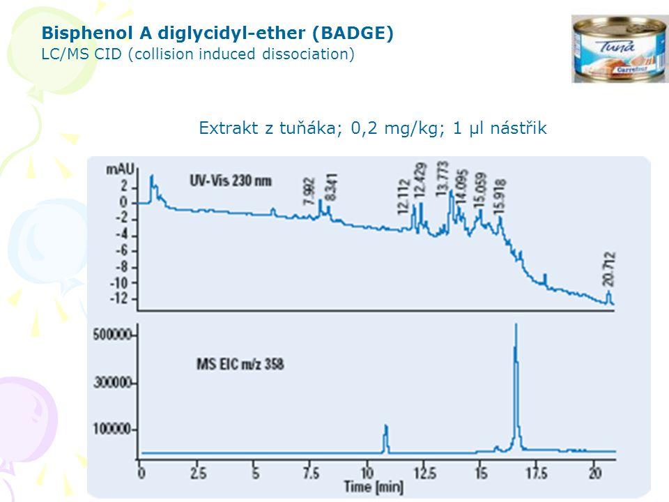 Bisphenol A diglycidyl-ether (BADGE)