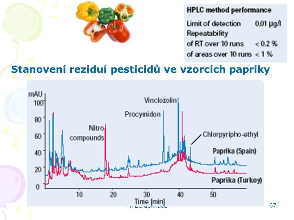 Stanovení reziduí pesticidů ve vzorcích papriky