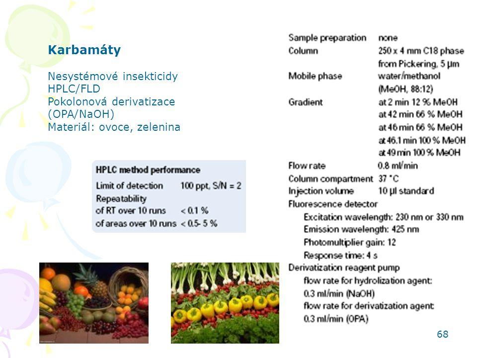 Karbamáty Nesystémové insekticidy HPLC/FLD