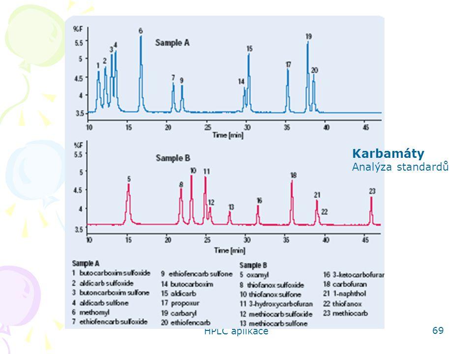 Karbamáty Analýza standardů HPLC aplikace