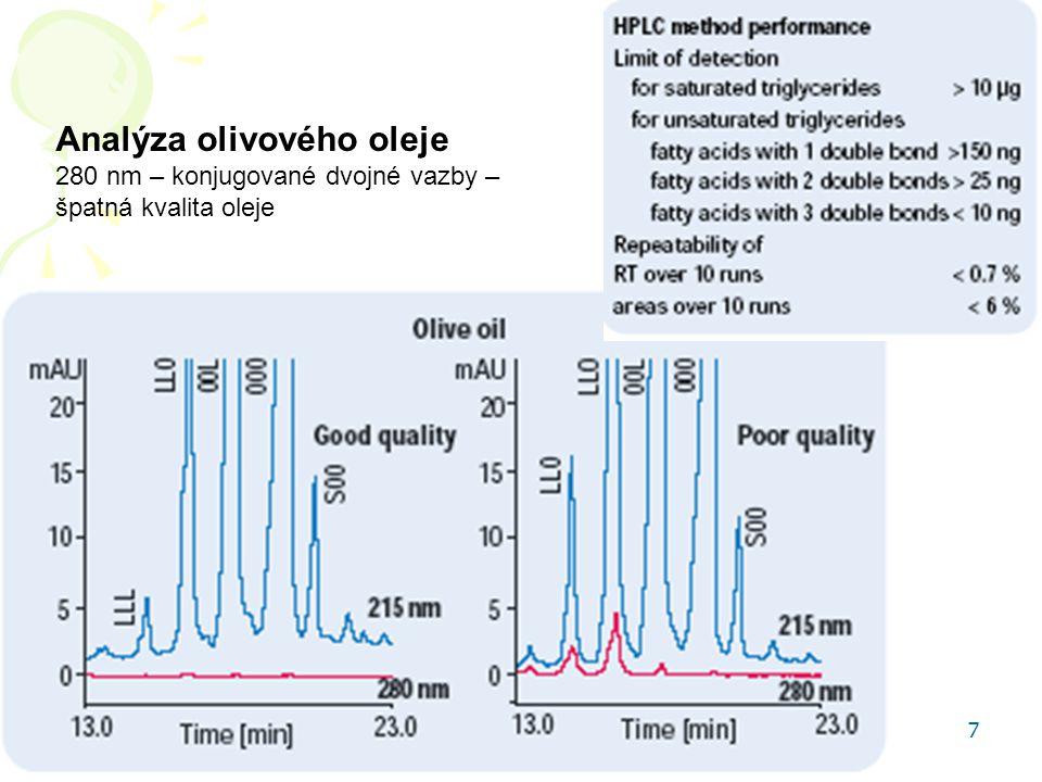 Analýza olivového oleje
