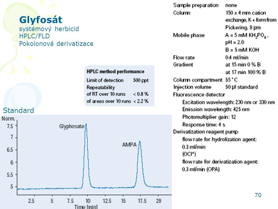 Glyfosát Standard systémový herbicid HPLC/FLD Pokolonová derivatizace