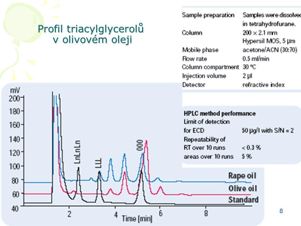 Profil triacylglycerolů v olivovém oleji
