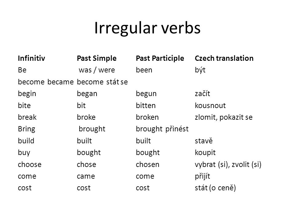 Irregular verbs Infinitiv Past Simple Past Participle Czech translation. Be was / were been být.