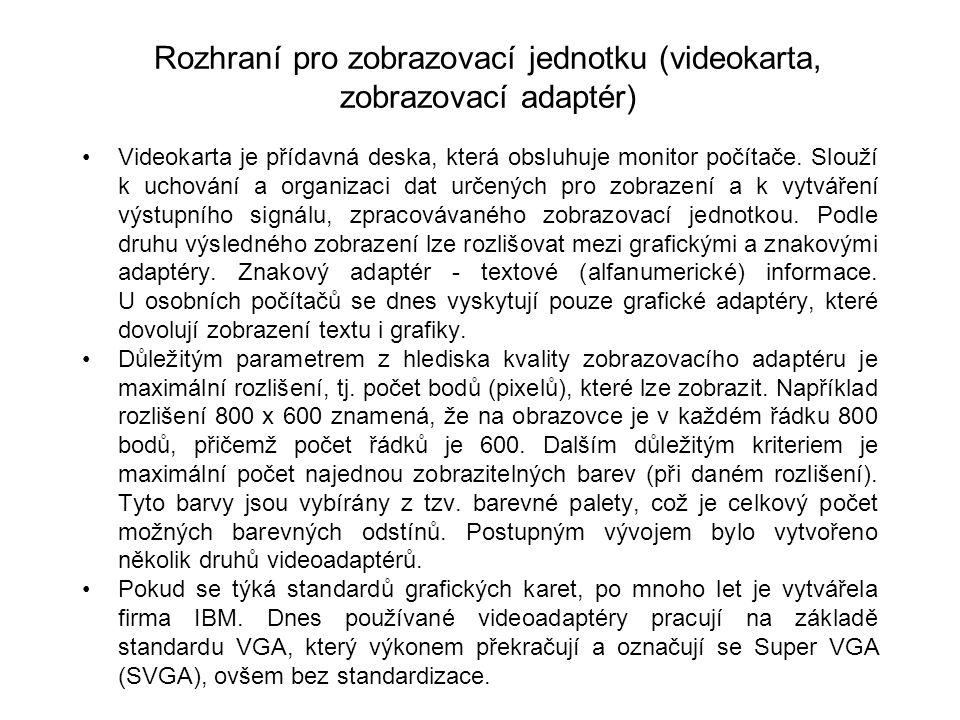Rozhraní pro zobrazovací jednotku (videokarta, zobrazovací adaptér)