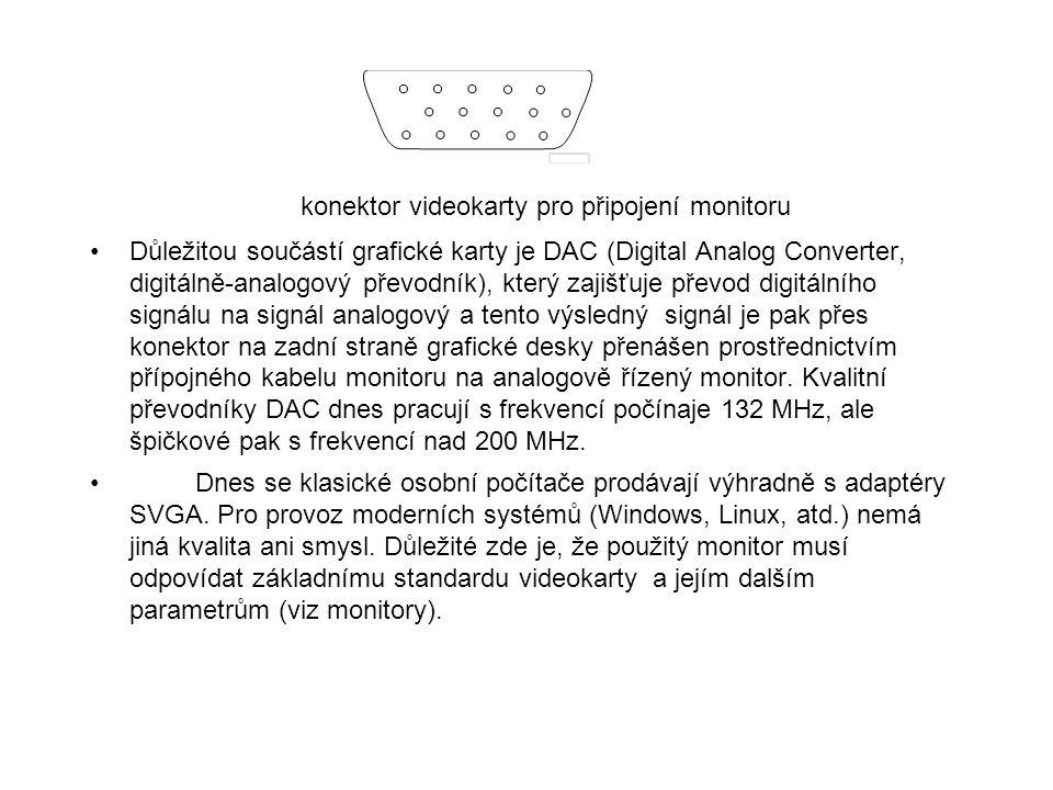 konektor videokarty pro připojení monitoru