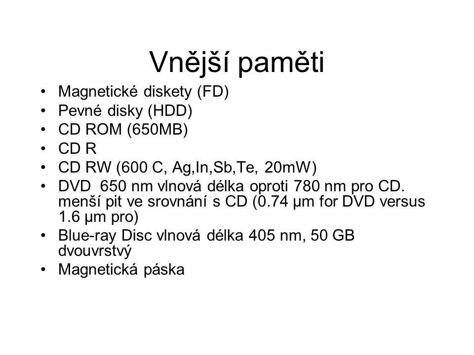 Vnější paměti Magnetické diskety (FD) Pevné disky (HDD) CD ROM (650MB)