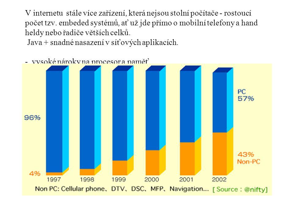 V internetu stále více zařízení, která nejsou stolní počítače - rostoucí počet tzv.