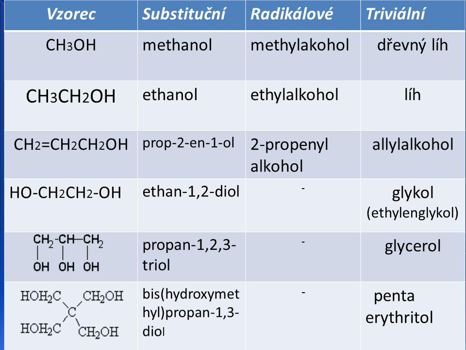 glykol (ethylenglykol)