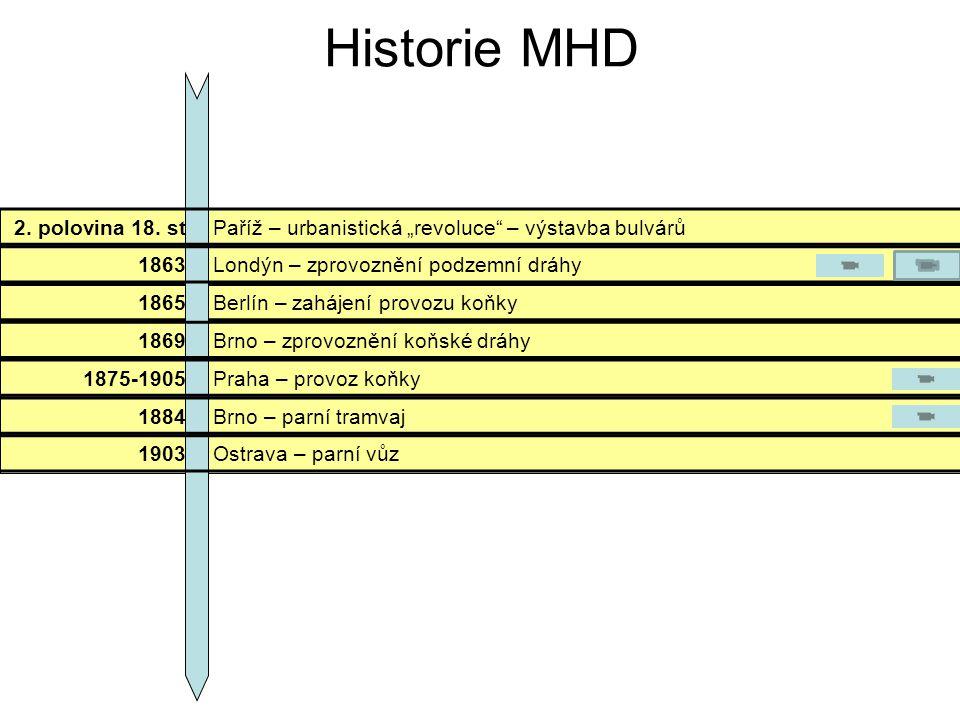 Historie MHD 2. polovina 18. st