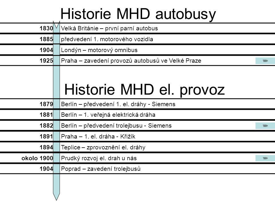 Historie MHD autobusy Historie MHD el. provoz 1830