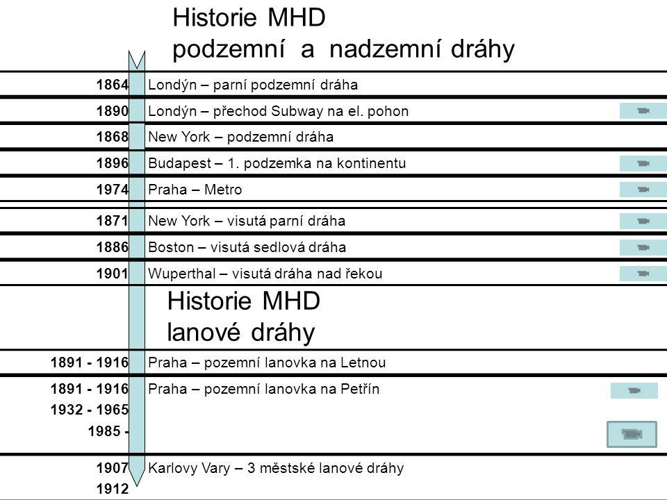 Historie MHD podzemní a nadzemní dráhy