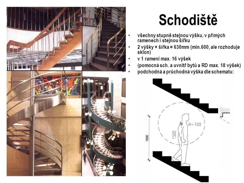 Schodiště všechny stupně stejnou výšku, v přímých ramenech i stejnou šířku. 2 výšky + šířka = 630mm (min.600, ale rozhoduje sklon)