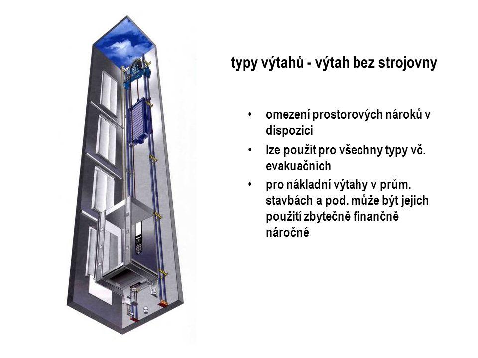 typy výtahů - výtah bez strojovny