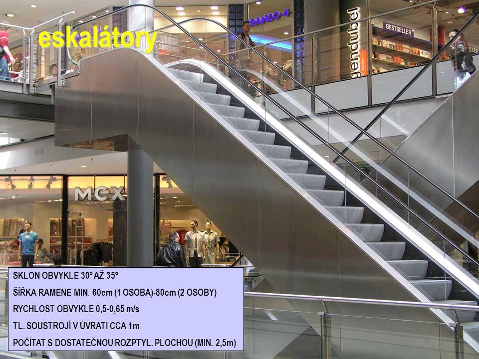 eskalátory SKLON OBVYKLE 30º AŽ 35º