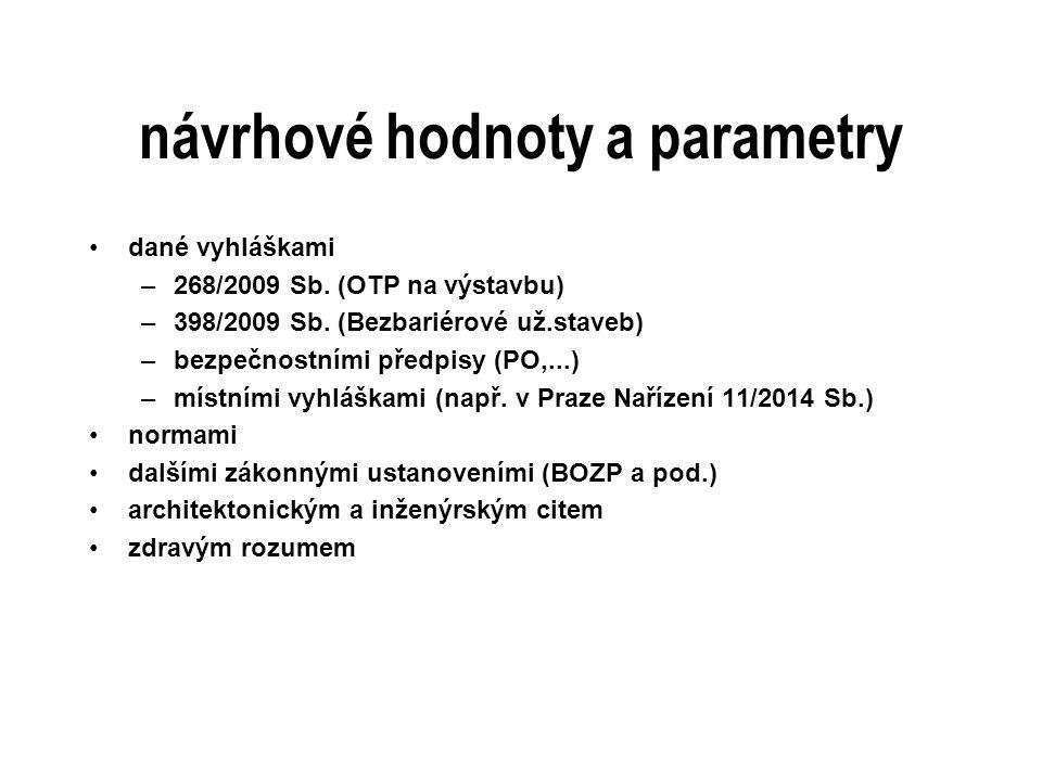 návrhové hodnoty a parametry