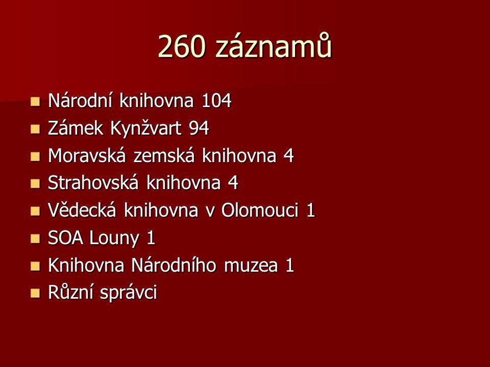 260 záznamů Národní knihovna 104 Zámek Kynžvart 94