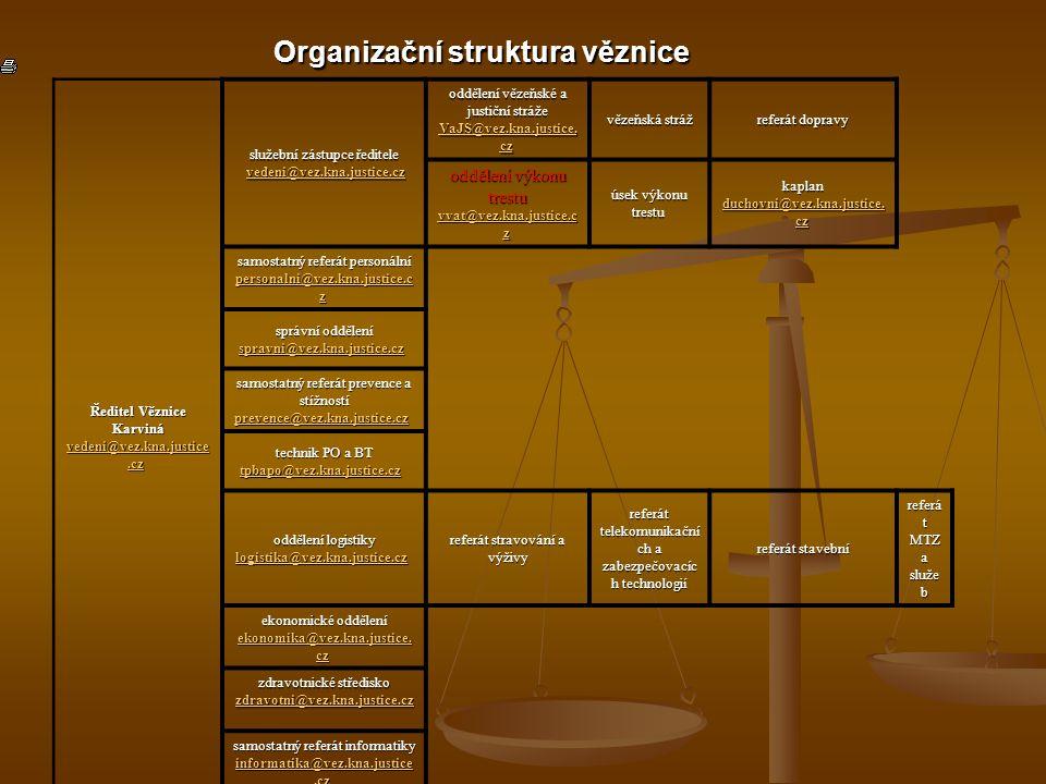 Ředitel Věznice Karviná vedeni@vez.kna.justice.cz