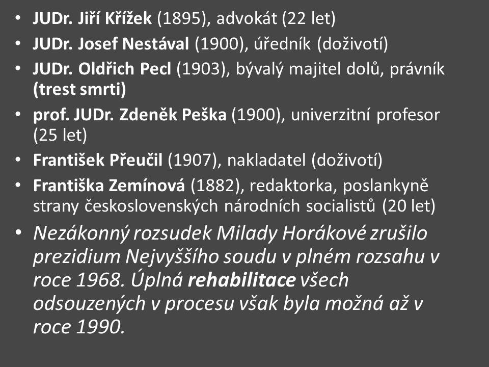 JUDr. Jiří Křížek (1895), advokát (22 let)