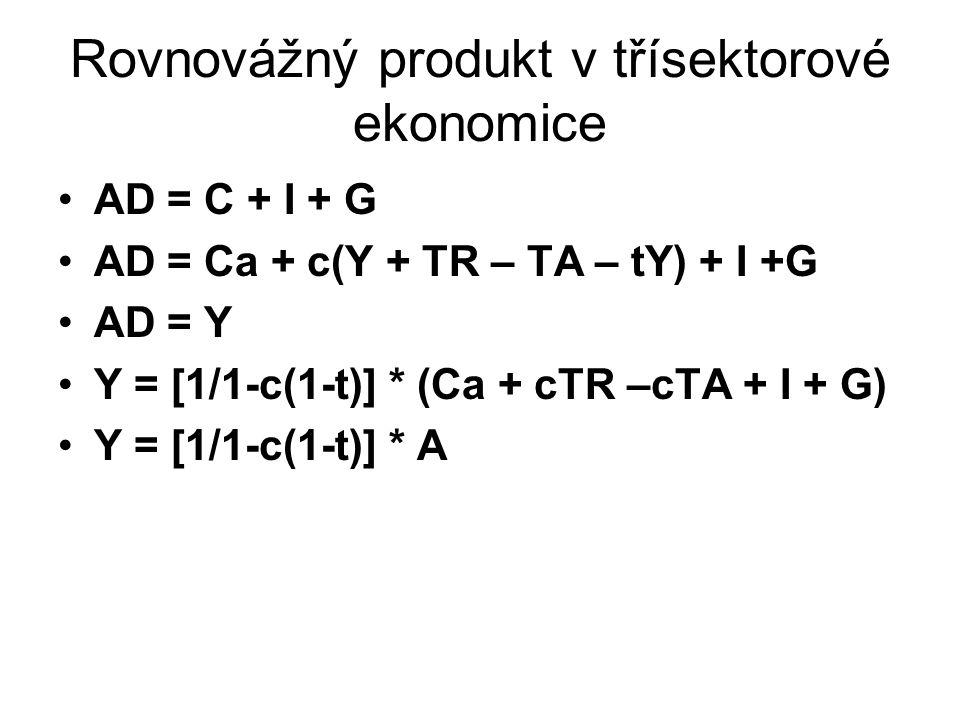 Rovnovážný produkt v třísektorové ekonomice