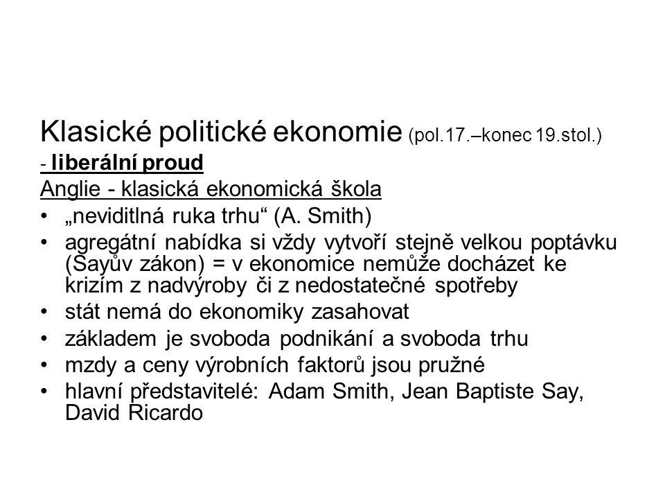 Klasické politické ekonomie (pol.17.–konec 19.stol.)
