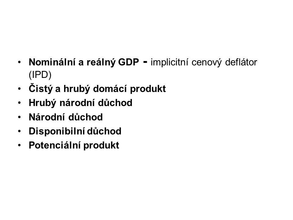 Nominální a reálný GDP - implicitní cenový deflátor (IPD)