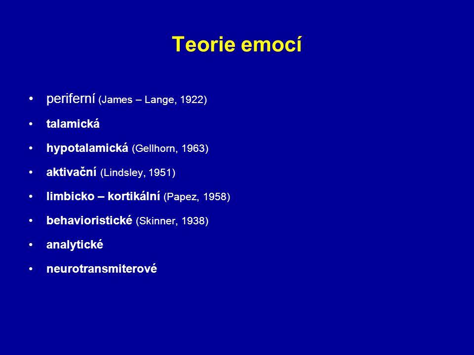 Teorie emocí periferní (James – Lange, 1922) talamická