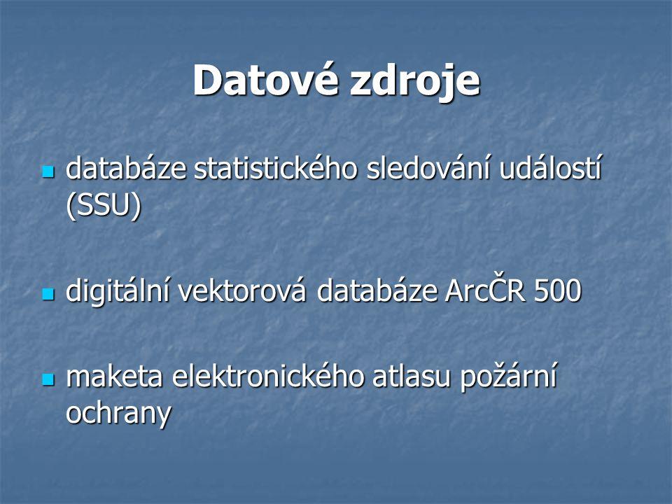 Datové zdroje databáze statistického sledování událostí (SSU)