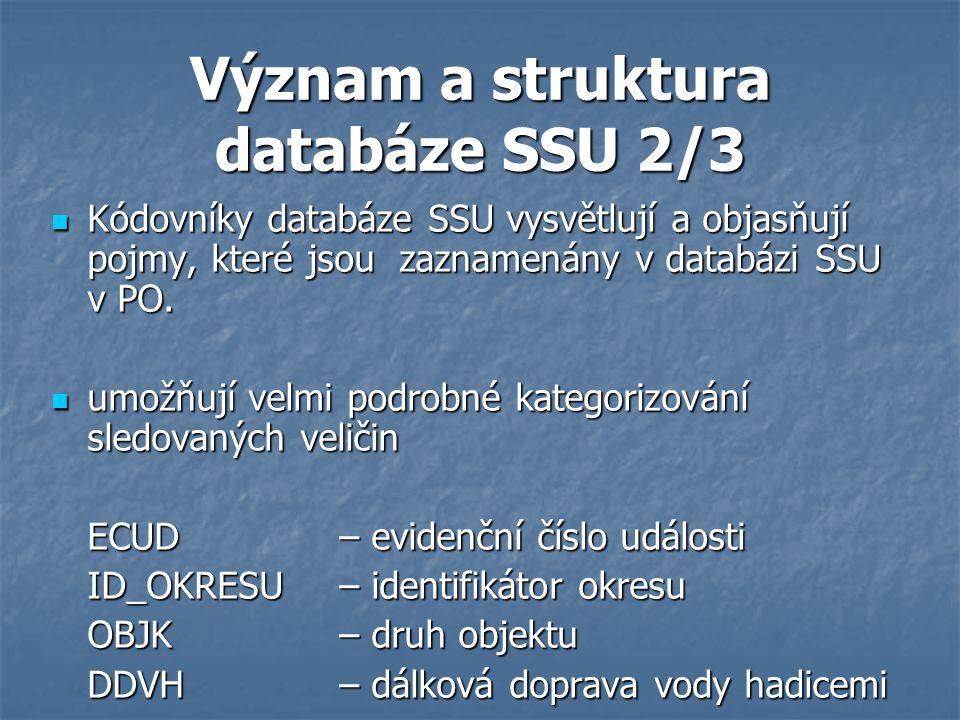 Význam a struktura databáze SSU 2/3