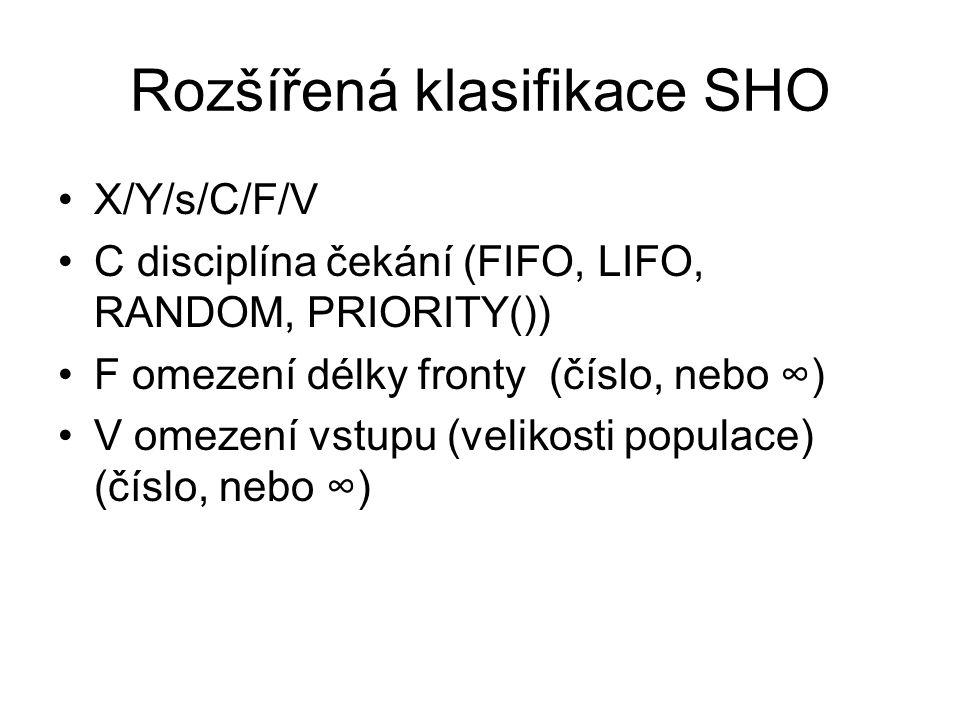 Rozšířená klasifikace SHO