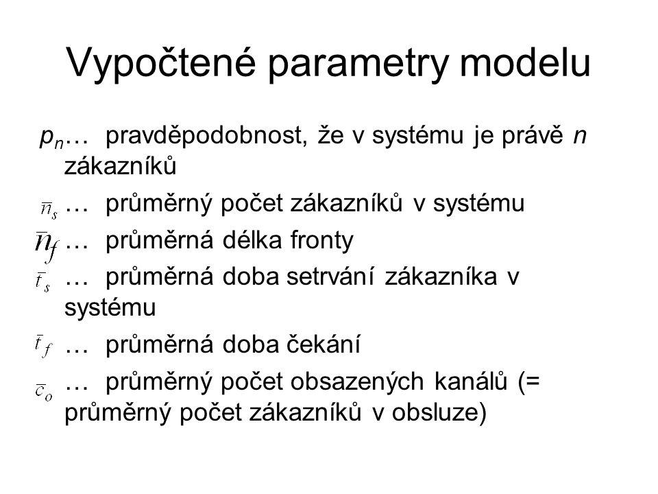 Vypočtené parametry modelu