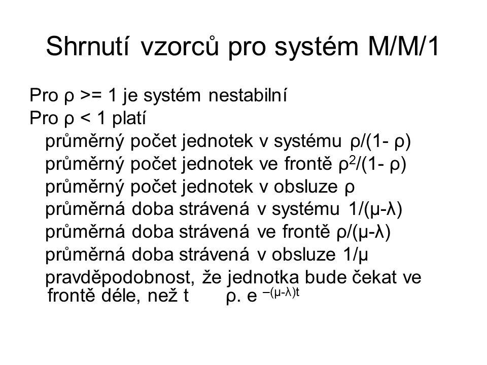 Shrnutí vzorců pro systém M/M/1