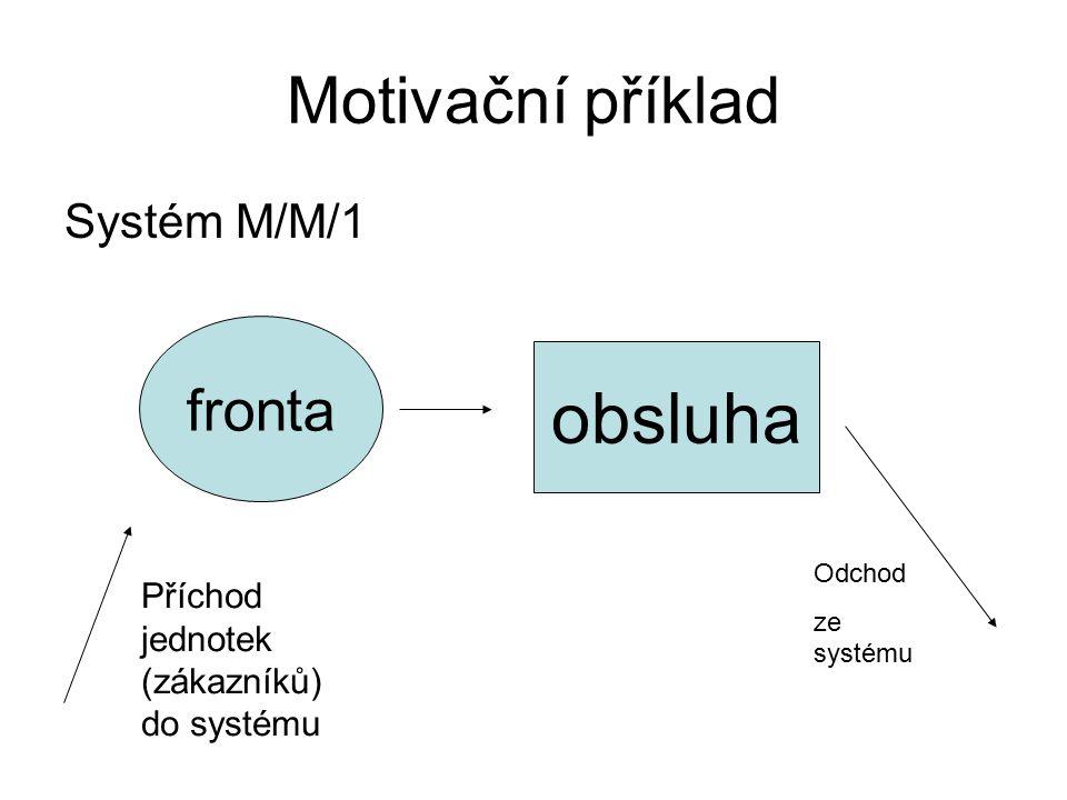 obsluha Motivační příklad fronta Systém M/M/1