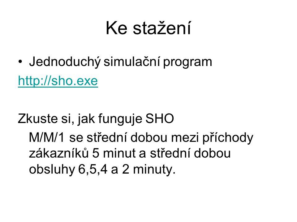 Ke stažení Jednoduchý simulační program http://sho.exe