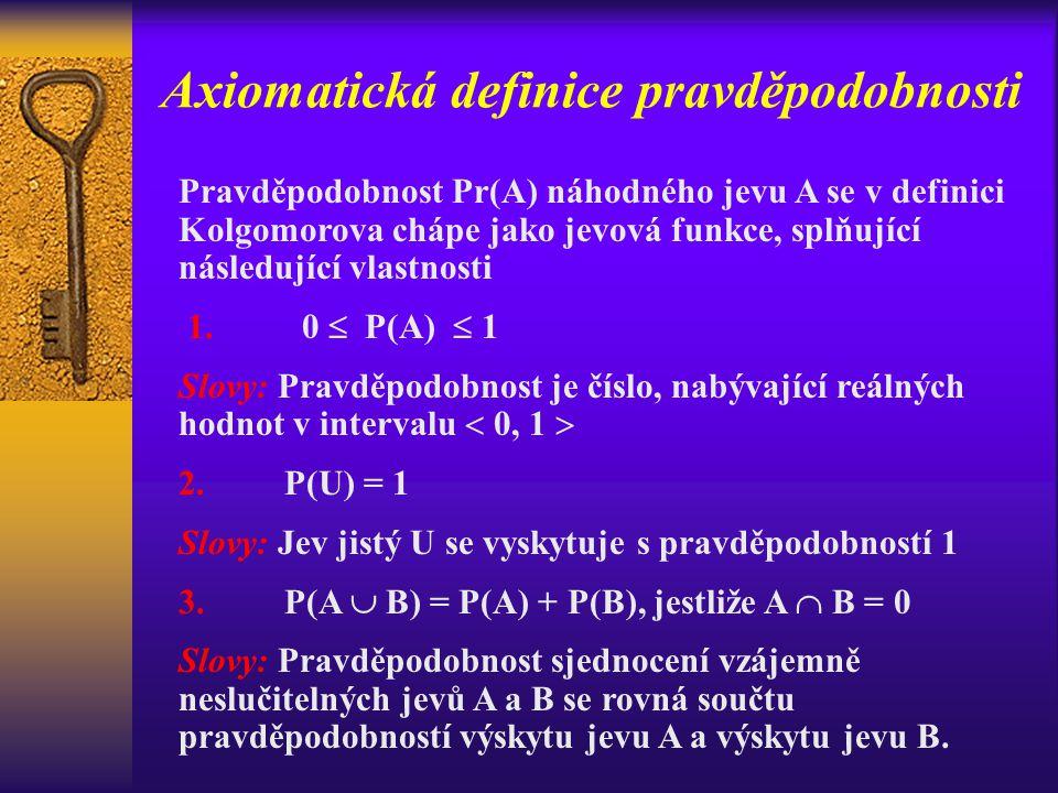 Axiomatická definice pravděpodobnosti