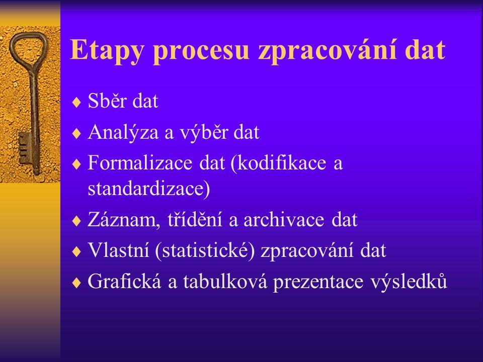 Etapy procesu zpracování dat