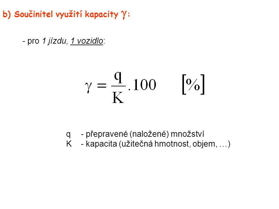 b) Součinitel využití kapacity :